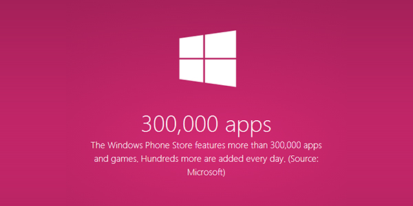 Microsoft-Windows-Phone-Store-numbers-01-300000-apps
